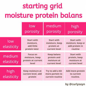 proteine voor haar